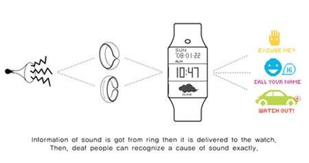 vibering hearing sensor