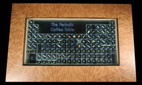 Geeky Furniture The Periodic Coffee Table