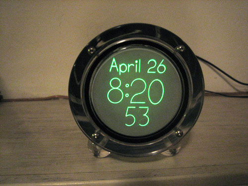 scope clock