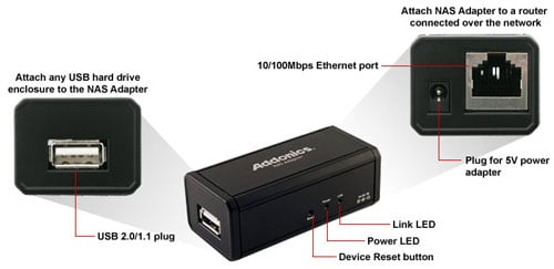 addonics NAS Adapter