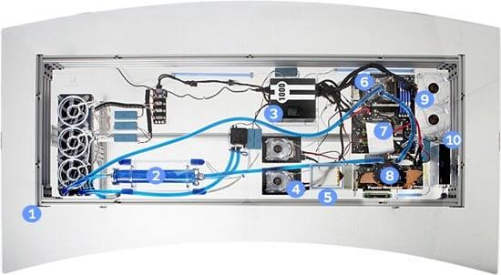 liquid cooled pc desk