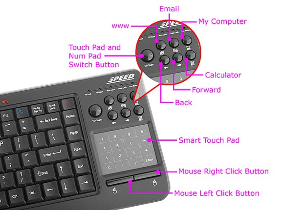 Wireless HTPC Keyboard