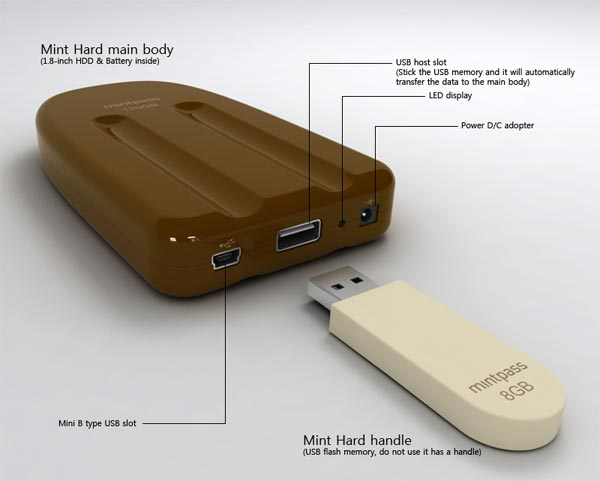 Mintpass Ice Lolly External Hard Drive