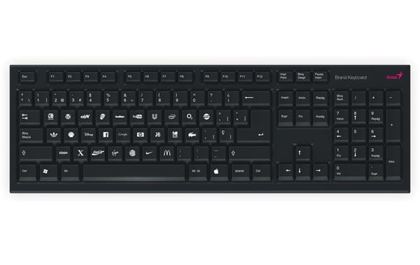 The Brand Keyboard