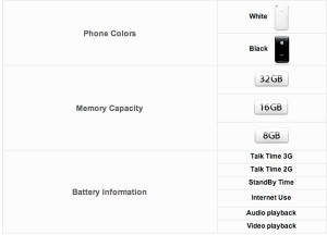 8GB iPhone 3GS Confirmed