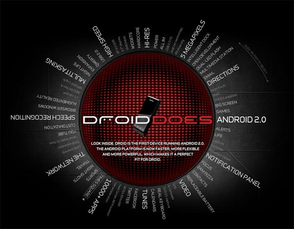 Motorola Droid 6th November