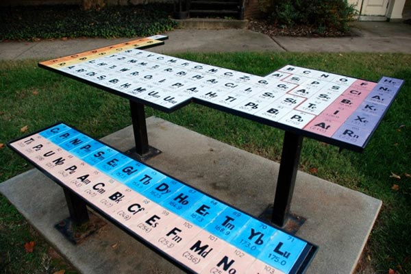 The Periodic Picnic Table