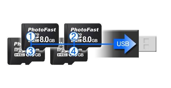CR-5500-JBOD-USB