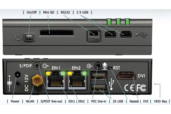 CompuLab Launches fit-PC2i