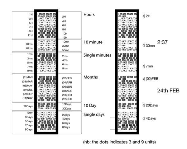 Tokyoflash Binary Flow Watch Concept
