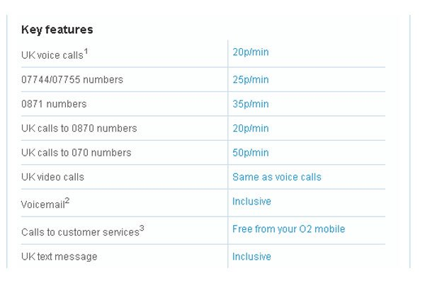 O2's iPhone Website Details iPhone Video Calls