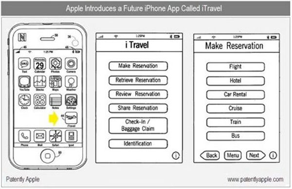 Apple's Latest Patent - iTravel