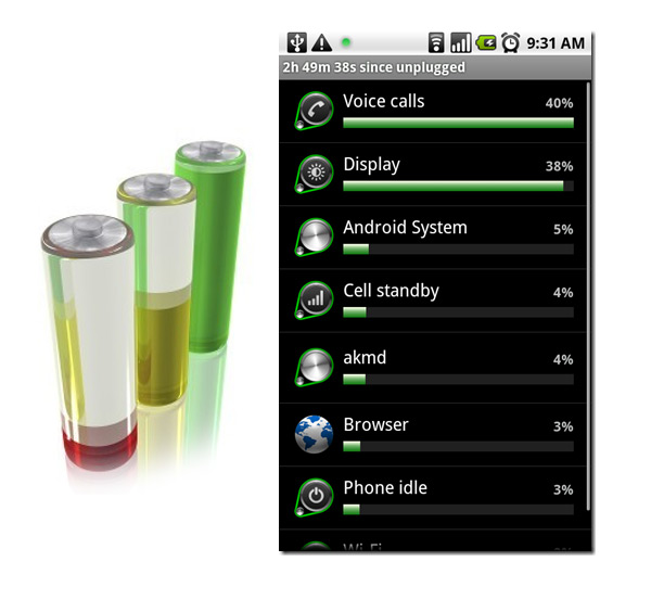 Andorid Battery Usage