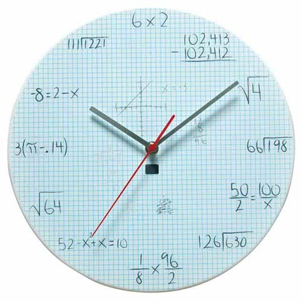 Formula Clock