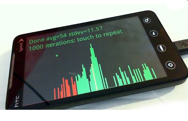 HTC EVO Frame Rate Issue Corrected
