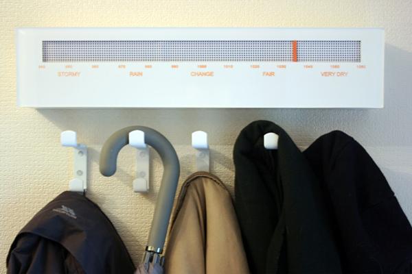 Internet Enabled Coat Rack