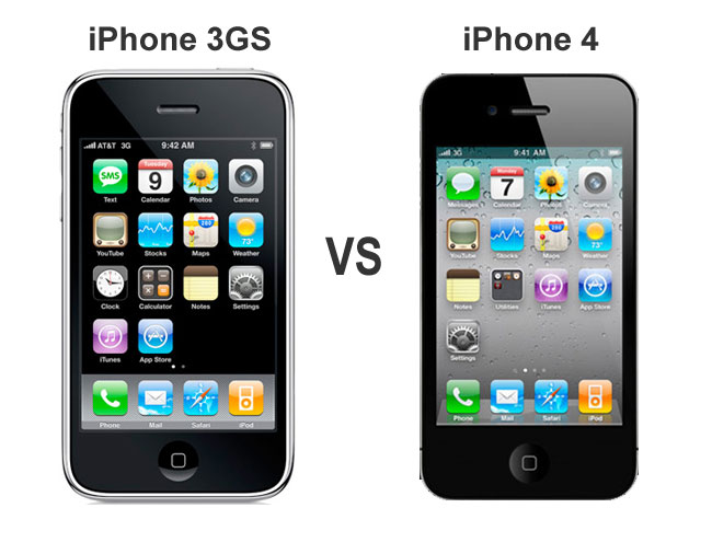 What Size Screen Does The Iphone  Have