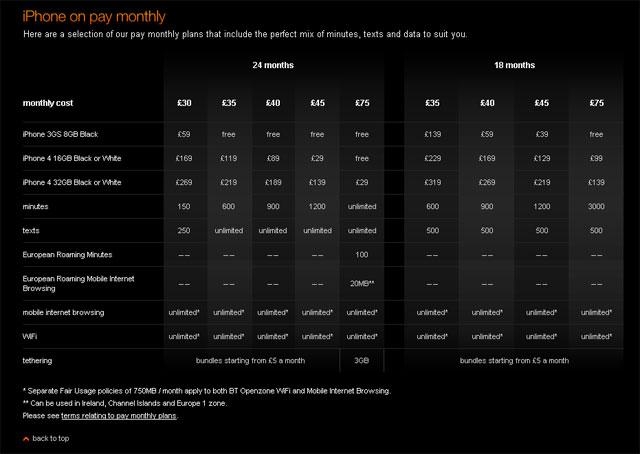 orange iPhone 4 plans