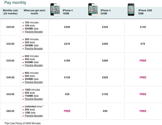 With Pay As You Go the 8GB iPhone 3GS will cost you £399 and the 16GB iPhone