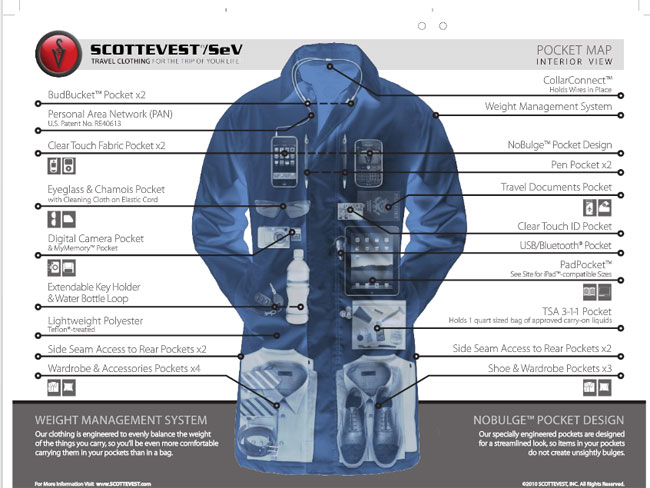 Geekiest Jacket In The World Unveiled By Scottevest