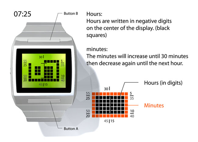 Tokyoflash Wavelength Watch Concept