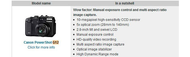Canon's PowerShot G12 Specifications Leaked