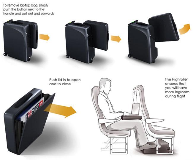 TITAN High Roller Suitcase