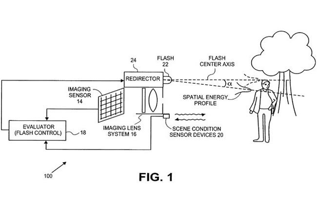 apple flash redirector patent