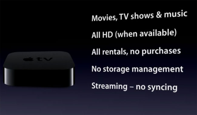 New Apple TV Announced