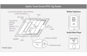 Apple Patents RFID Read And Write Functions Into Screens