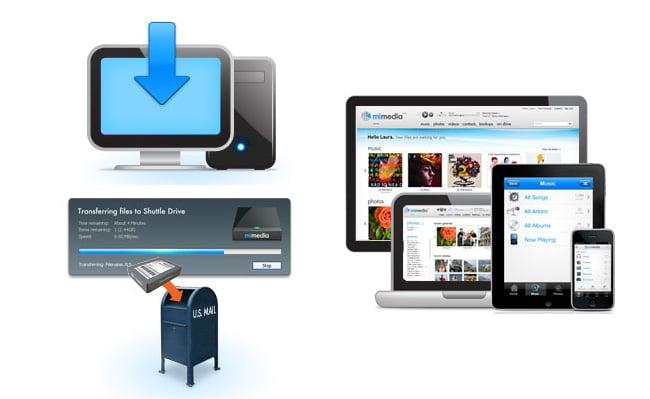 MiMedia Online Storage
