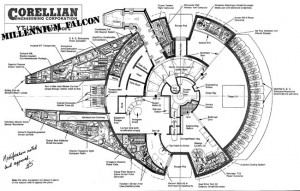Millennium Falcon Blueprints