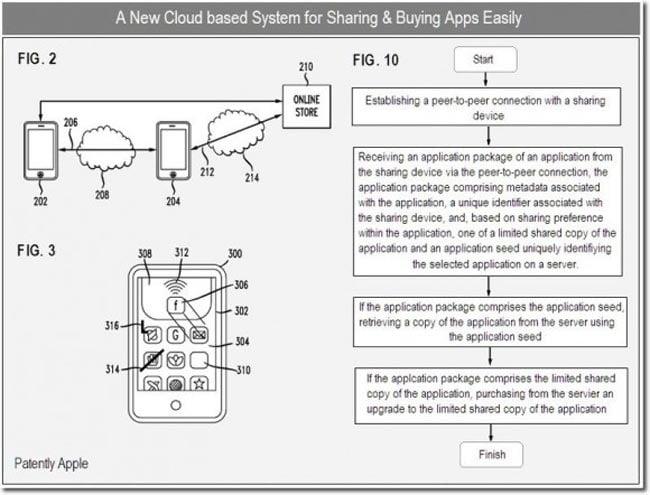 Apple-App-Sharing-Patent