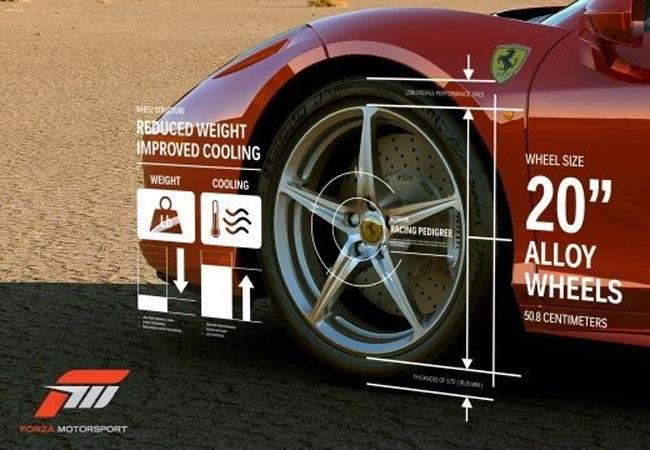Forza Motorosport 4