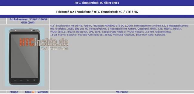 HTC Thunderbolt 4G LTE