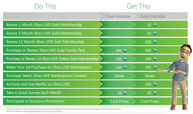 how to use xbox rewards