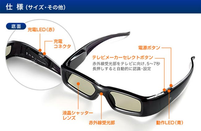 Sanwa Announces Universal 3DTV Glasses
