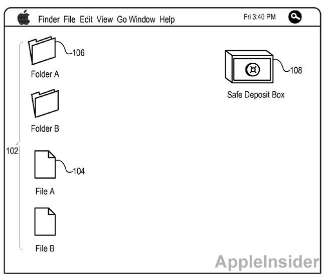 Apple Safe Deposit Box