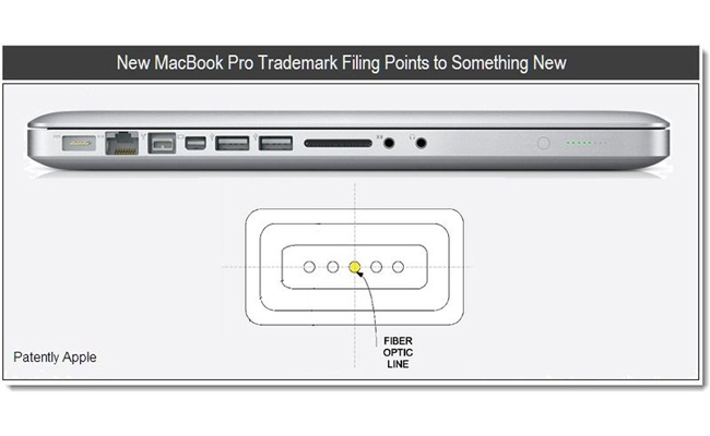 New MacBook Pro Patent Reveals Light Peak MagSafe Adapter