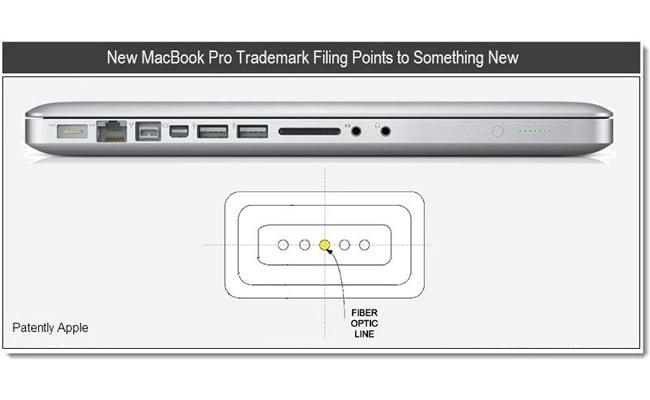New MacBook Pro Patent Reveals Light Peak MagSafe Adapter