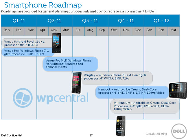 Dell's Leaked Roadmap Shows Android Ice Cream Smartphones