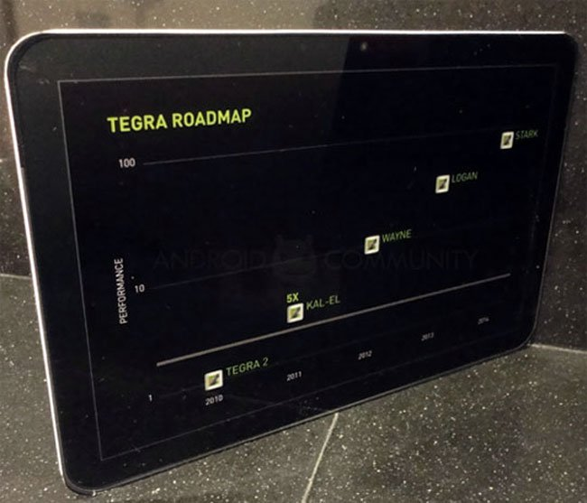 NVIDIA's New Quad Core Chip Does 1440p Video