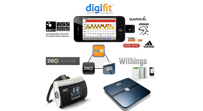 Digifit Accessories