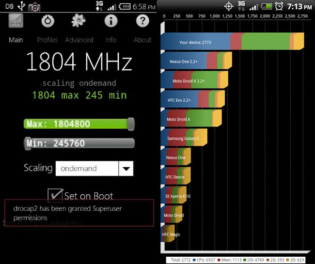HTC Thunderbolt Overclocked To 1.8GHz