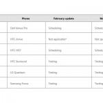 windows-phone-7-update_2