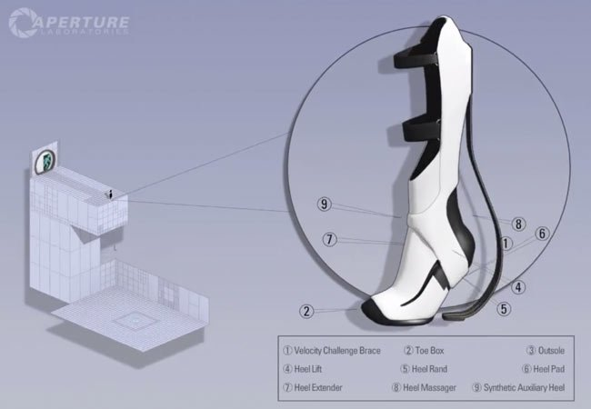 Portal 2 Long Fall Boots