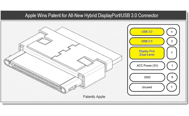 Apple's New 30 Pin USB 3.0 Hybrid Connector