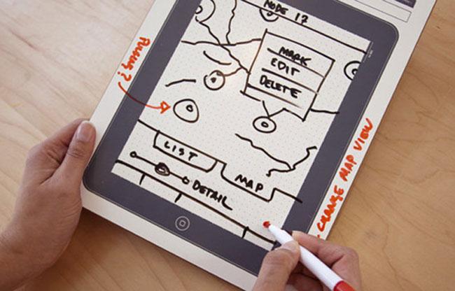 iPad Dry Erase Board