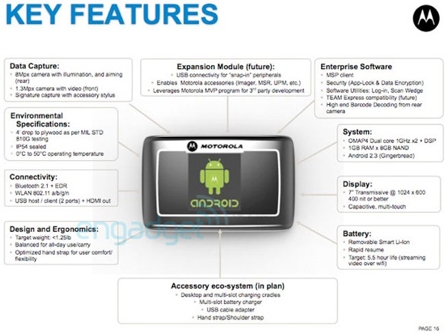 Motorola Testing A Rugged Android