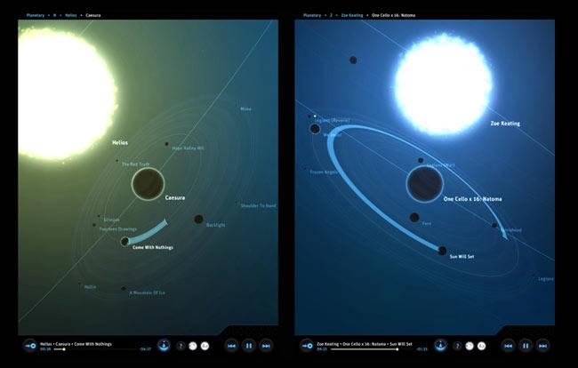 Planetary iPad App